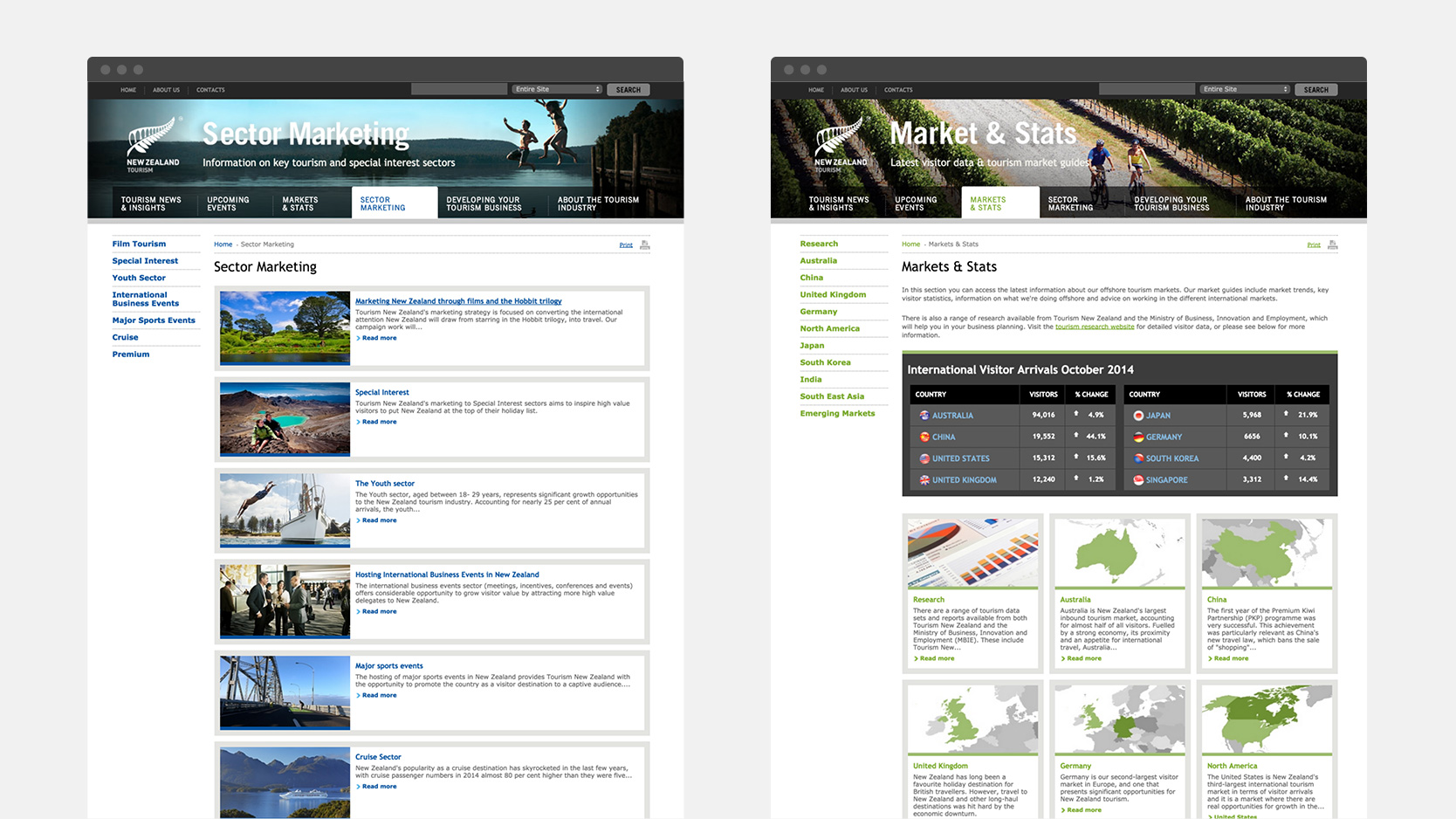 Listing Layouts Showcasing Marketing Activities and Stats for New Zealand Tourism.jpg